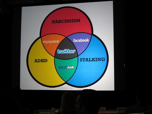 DEMO会場で大ウケしてたSocialMediaユーザー分析図